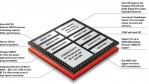 Qualcomm-Snapdragon-800-CPU-640x333