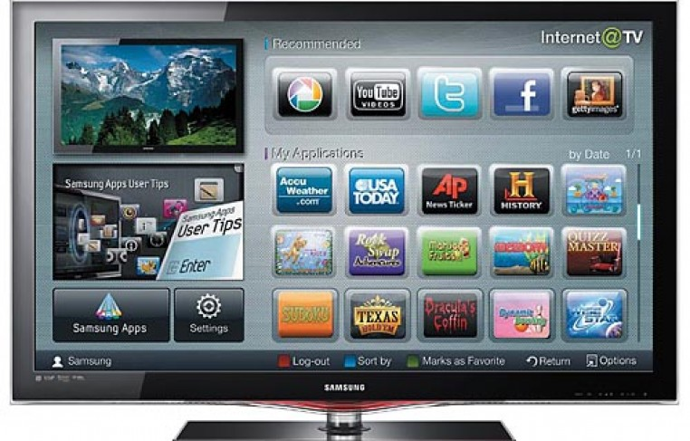 Future of Android and TV